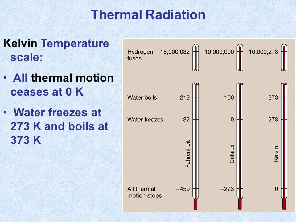 Thermal Radiation Kelvin Temperature scale: All thermal motion ceases at 0 K Water freezes at 273 K and boils at 373 K