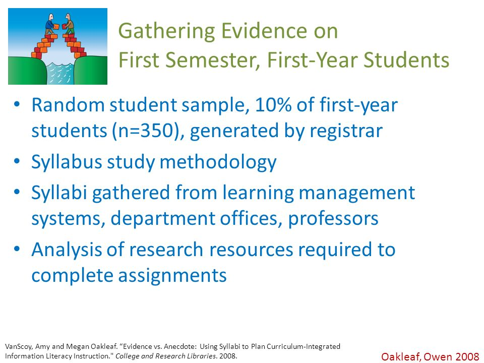 Gathering Evidence on First Semester, First-Year Students Random student sample, 10% of first-year students (n=350), generated by registrar Syllabus study methodology Syllabi gathered from learning management systems, department offices, professors Analysis of research resources required to complete assignments VanScoy, Amy and Megan Oakleaf.