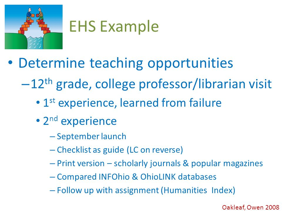 Oakleaf, Owen 2008 EHS Example Determine teaching opportunities – 12 th grade, college professor/librarian visit 1 st experience, learned from failure 2 nd experience – September launch – Checklist as guide (LC on reverse) – Print version – scholarly journals & popular magazines – Compared INFOhio & OhioLINK databases – Follow up with assignment (Humanities Index)
