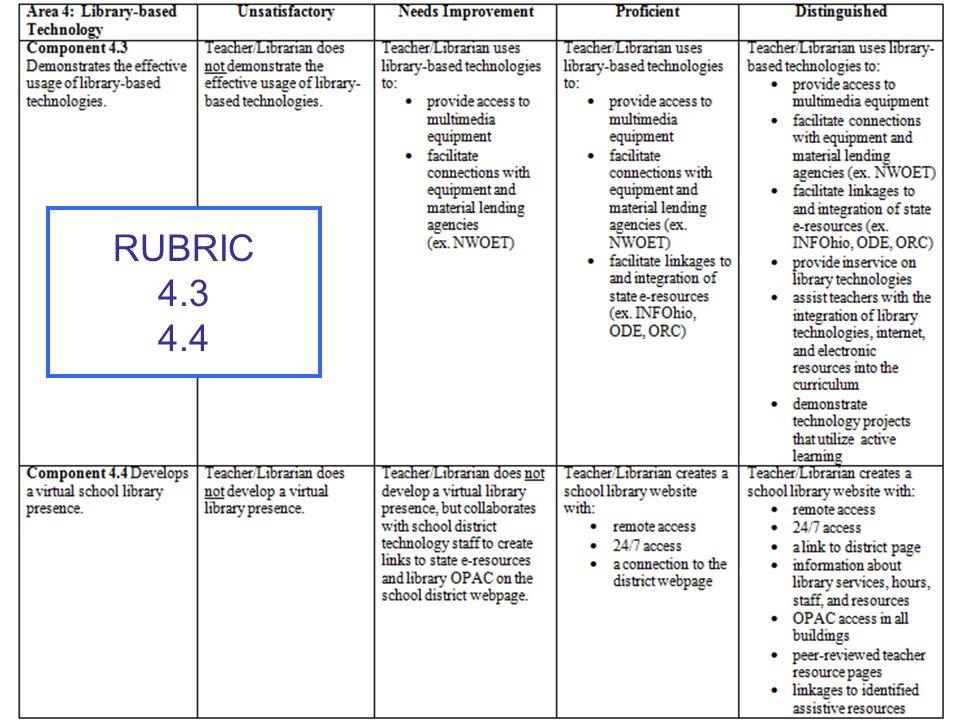 RUBRIC 4.3 4.4