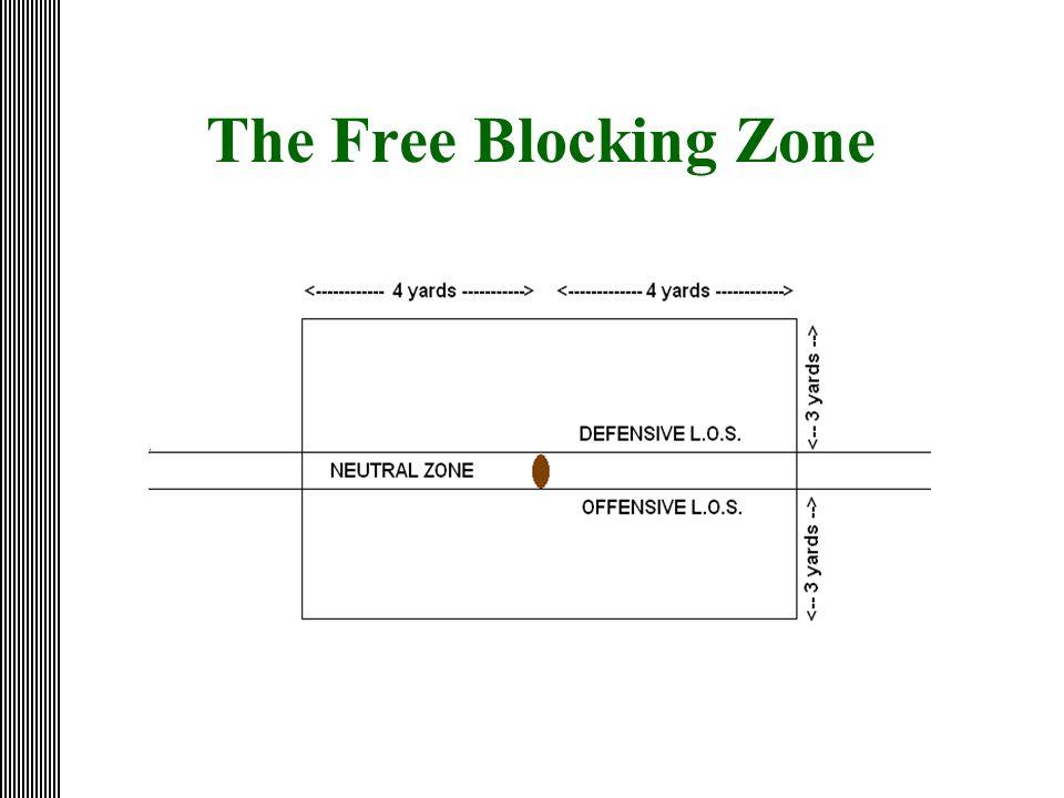 The Free Blocking Zone