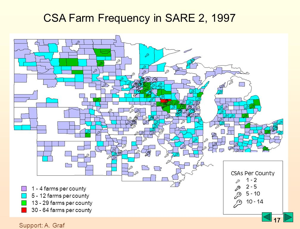 17 CSA Farm Frequency in SARE 2, 1997 1 - 4 farms per county 5 - 12 farms per county 13 - 29 farms per county 30 - 64 farms per county Support: A.