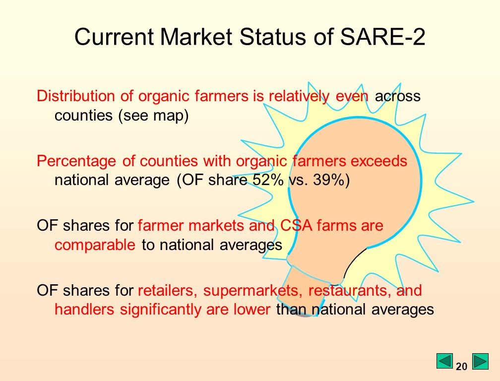 20 Distribution of organic farmers is relatively even across counties (see map) Percentage of counties with organic farmers exceeds national average (OF share 52% vs.
