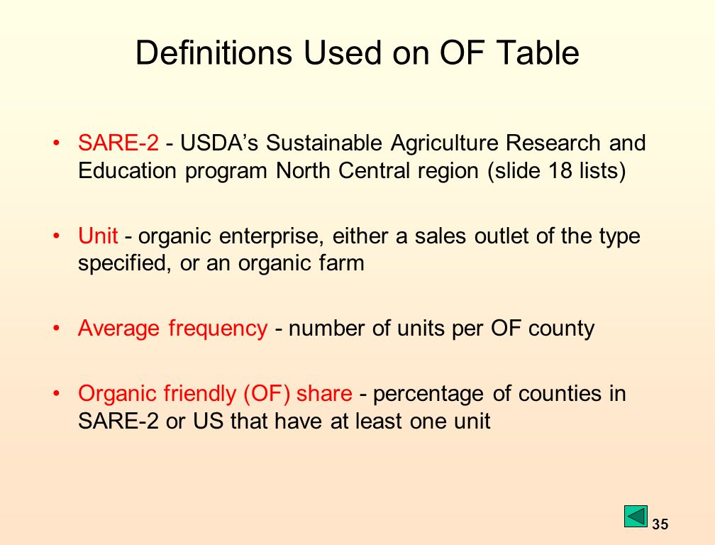 35 Definitions Used on OF Table SARE-2 - USDAs Sustainable Agriculture Research and Education program North Central region (slide 18 lists) Unit - organic enterprise, either a sales outlet of the type specified, or an organic farm Average frequency - number of units per OF county Organic friendly (OF) share - percentage of counties in SARE-2 or US that have at least one unit
