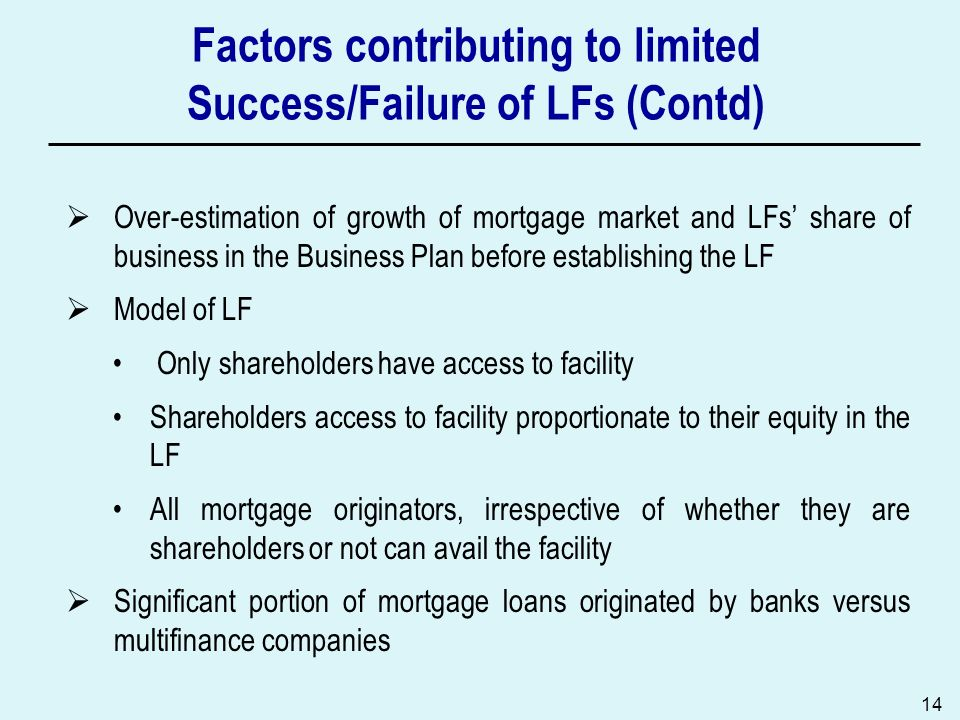 14 Factors contributing to limited Success/Failure of LFs (Contd) Over-estimation of growth of mortgage market and LFs share of business in the Busine