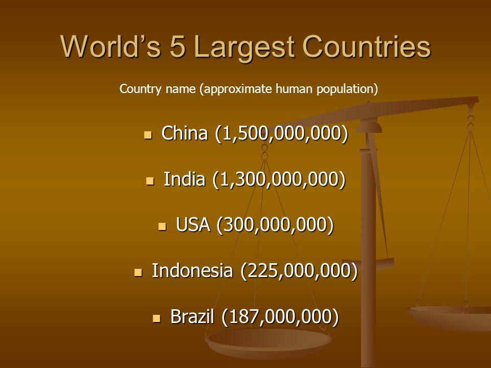 Worlds 5 Largest Countries China (1,500,000,000) China (1,500,000,000) India (1,300,000,000) India (1,300,000,000) USA (300,000,000) USA (300,000,000)