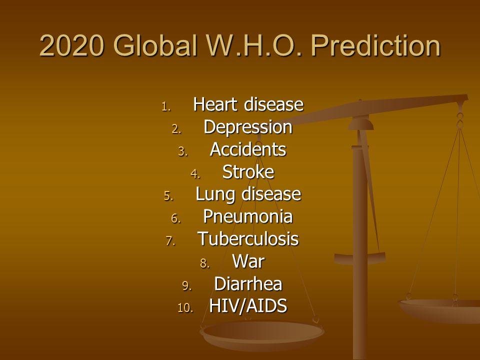 2020 Global W.H.O. Prediction 1. Heart disease 2. Depression 3. Accidents 4. Stroke 5. Lung disease 6. Pneumonia 7. Tuberculosis 8. War 9. Diarrhea 10