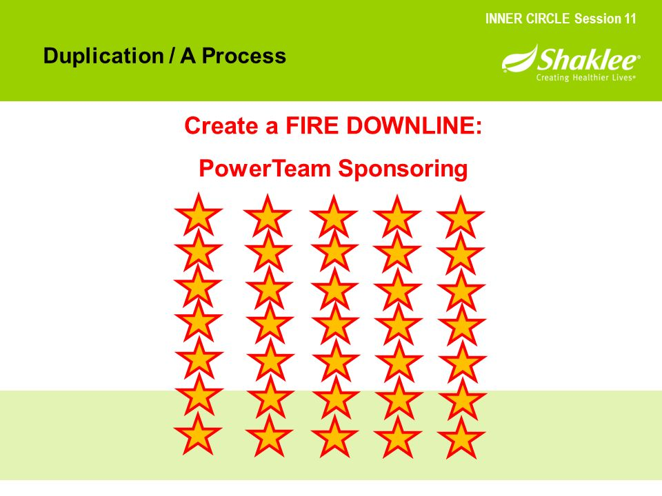 Duplication / A Process INNER CIRCLE Session 11 Create a FIRE DOWNLINE: PowerTeam Sponsoring