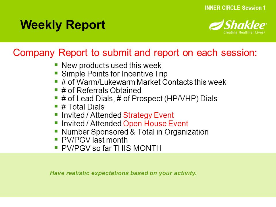 Weekly Report INNER CIRCLE Session 1 New products used this week Simple Points for Incentive Trip # of Warm/Lukewarm Market Contacts this week # of Re