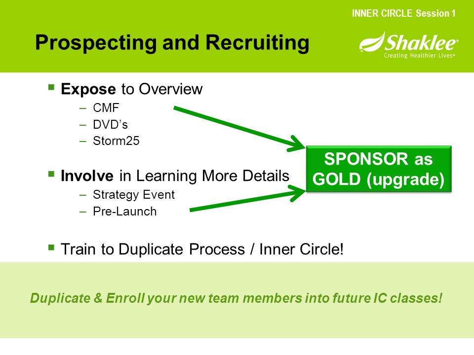Prospecting and Recruiting INNER CIRCLE Session 1 Expose to Overview –CMF –DVDs –Storm25 Involve in Learning More Details –Strategy Event –Pre-Launch