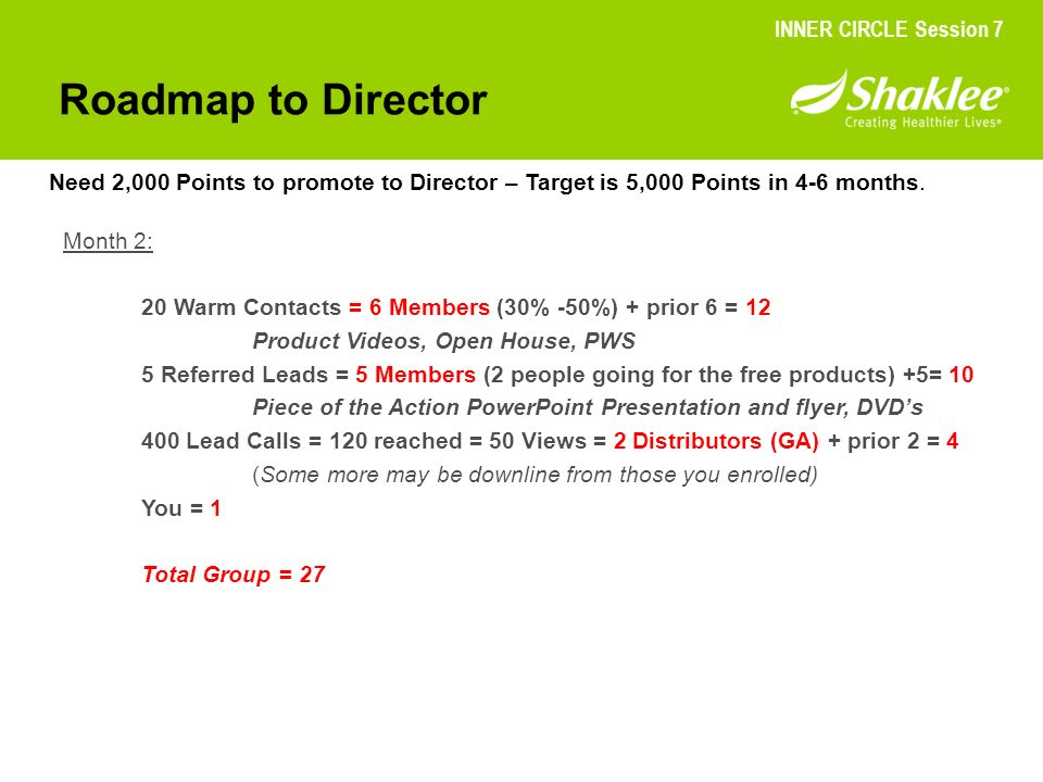 Roadmap to Director Need 2,000 Points to promote to Director – Target is 5,000 Points in 4-6 months. Month 2: 20 Warm Contacts = 6 Members (30% -50%)