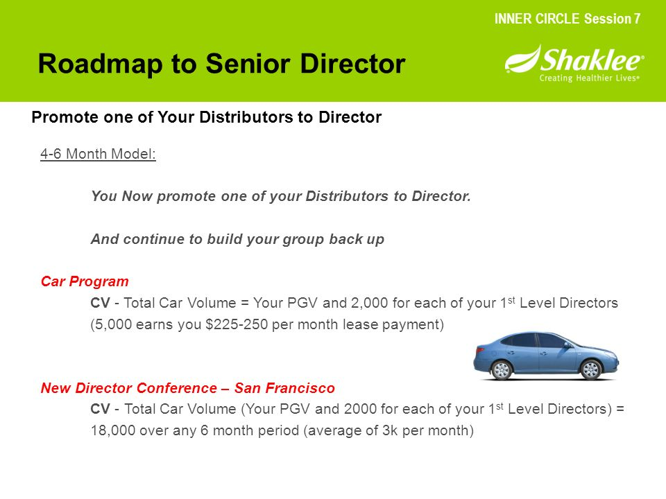 Roadmap to Senior Director Promote one of Your Distributors to Director 4-6 Month Model: You Now promote one of your Distributors to Director. And con