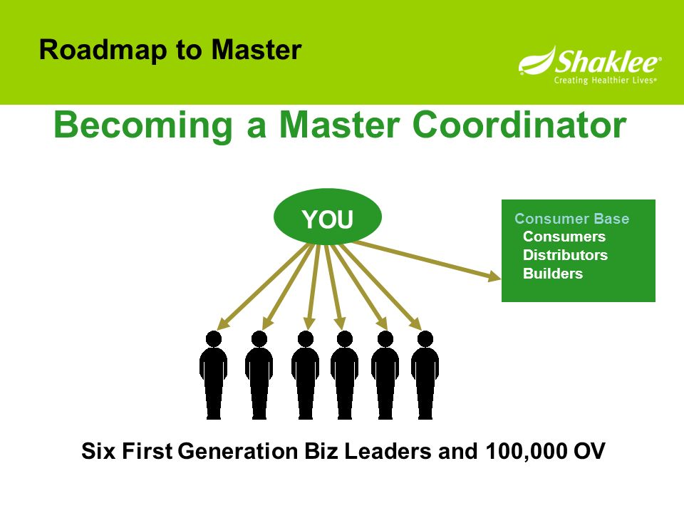 Becoming a Master Coordinator Six First Generation Biz Leaders and 100,000 OV Roadmap to Master Consumer Base Consumers Distributors Builders YOU