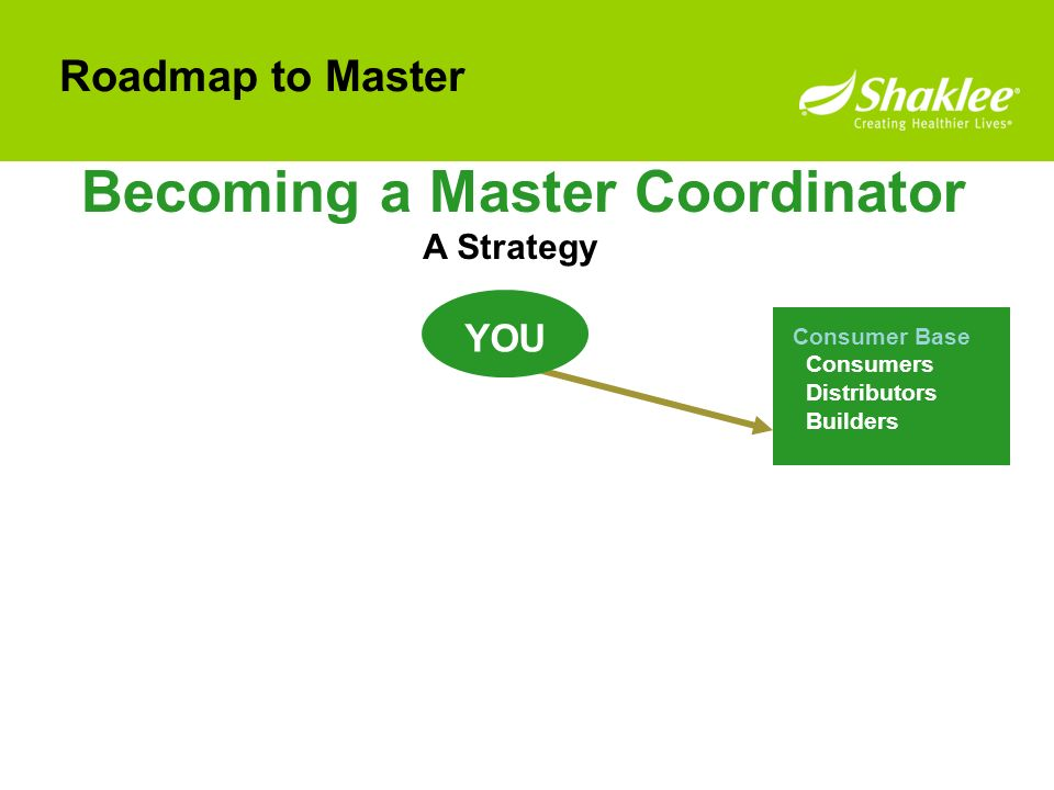 A Strategy Becoming a Master Coordinator Consumer Base Consumers Distributors Builders YOU Roadmap to Master