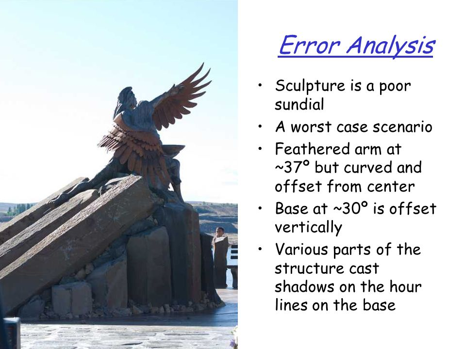 Error Analysis Sculpture is a poor sundial A worst case scenario Feathered arm at ~37º but curved and offset from center Base at ~30º is offset vertically Various parts of the structure cast shadows on the hour lines on the base