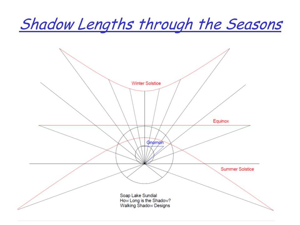 Shadow Lengths through the Seasons