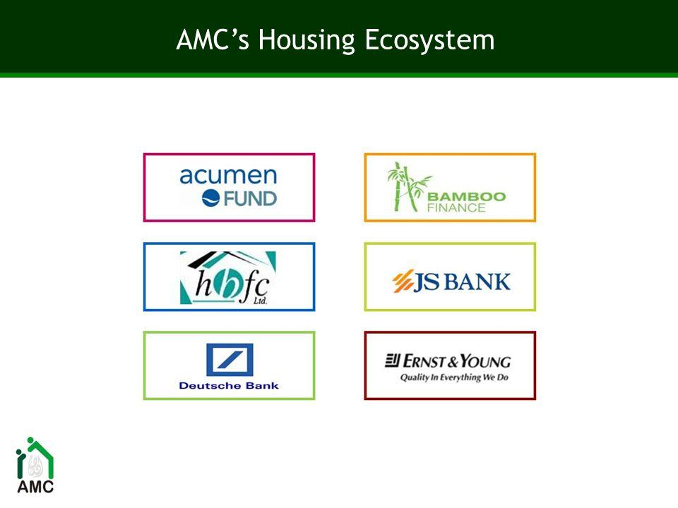 AMCs Housing Ecosystem