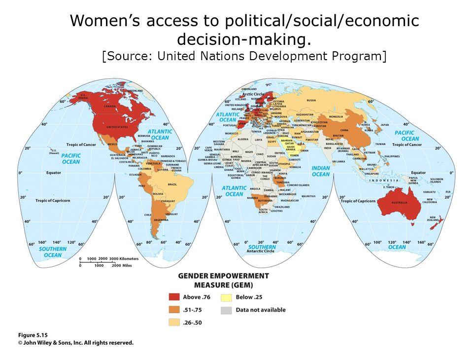 Womens access to political/social/economic decision-making. [Source: United Nations Development Program]