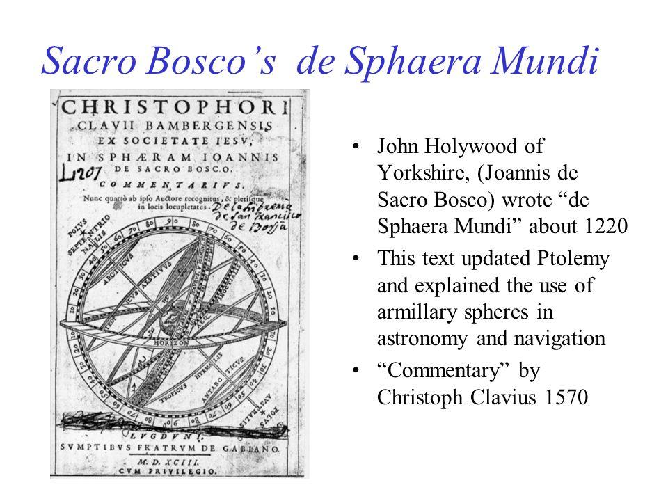 Sacro Boscos de Sphaera Mundi John Holywood of Yorkshire, (Joannis de Sacro Bosco) wrote de Sphaera Mundi about 1220 This text updated Ptolemy and exp