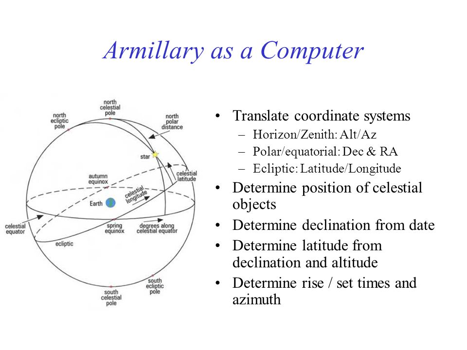 Armillary as a Computer Translate coordinate systems –Horizon/Zenith: Alt/Az –Polar/equatorial: Dec & RA –Ecliptic: Latitude/Longitude Determine posit