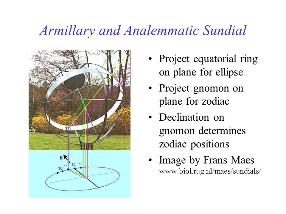 Armillary and Analemmatic Sundial Project equatorial ring on plane for ellipse Project gnomon on plane for zodiac Declination on gnomon determines zod
