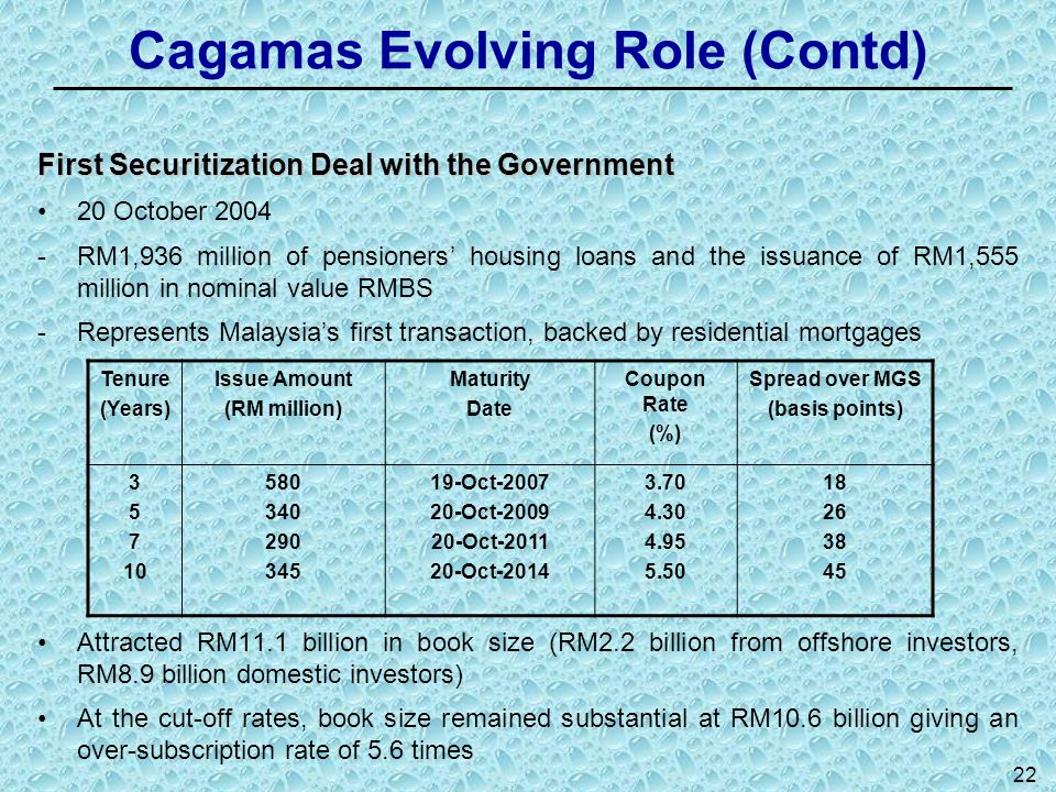22 Cagamas Evolving Role (Contd) First Securitization Deal with the Government 20 October 2004 -RM1,936 million of pensioners housing loans and the is