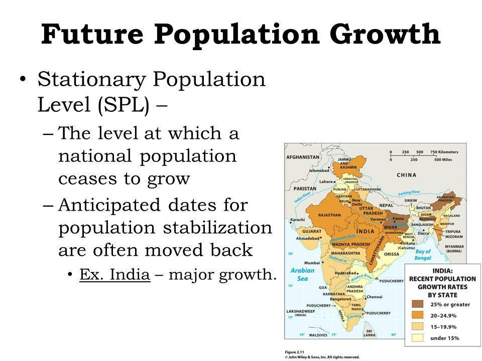 Demographic Transition Factors limiting population growth: Famine, epidemics, plagues, wars Factors enhancing population growth: Agricultural advances, Industrial Revolution, sanitation, vaccinations