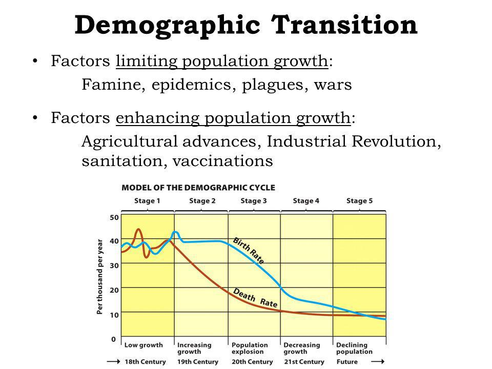 Population Composition : Why it Matters Population composition: structure of a population in terms of age, sex, marital status, education and other properties.