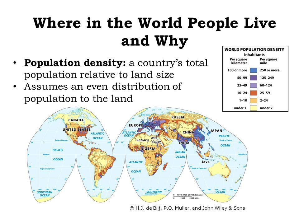 Population density: a countrys total population relative to land size Assumes an even distribution of population to the land Where in the World People