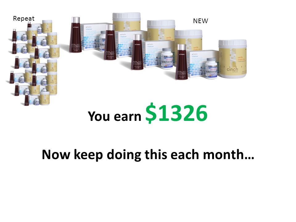 You earn $1326 Now keep doing this each month… Repeat NEW