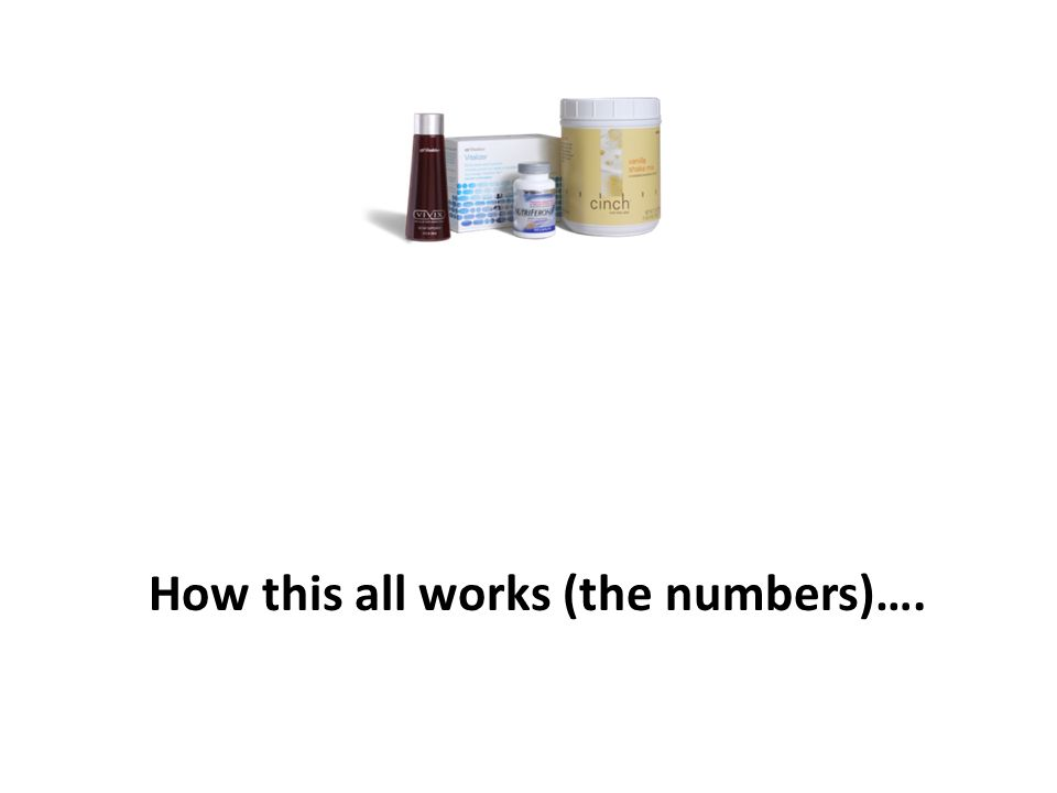How this all works (the numbers)….