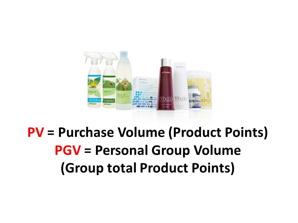 PV = Purchase Volume (Product Points) PGV = Personal Group Volume (Group total Product Points)
