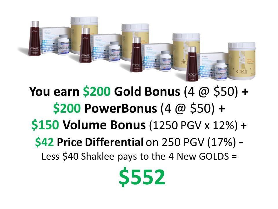 You earn $200 Gold Bonus (4 @ $50) + $200 PowerBonus (4 @ $50) + $150 Volume Bonus (1250 PGV x 12%) + $42 Price Differential on 250 PGV (17%) - Less $