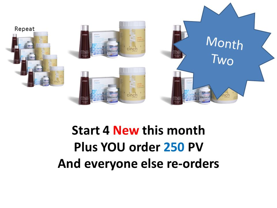 Month Two Repeat Start 4 New this month Plus YOU order 250 PV And everyone else re-orders
