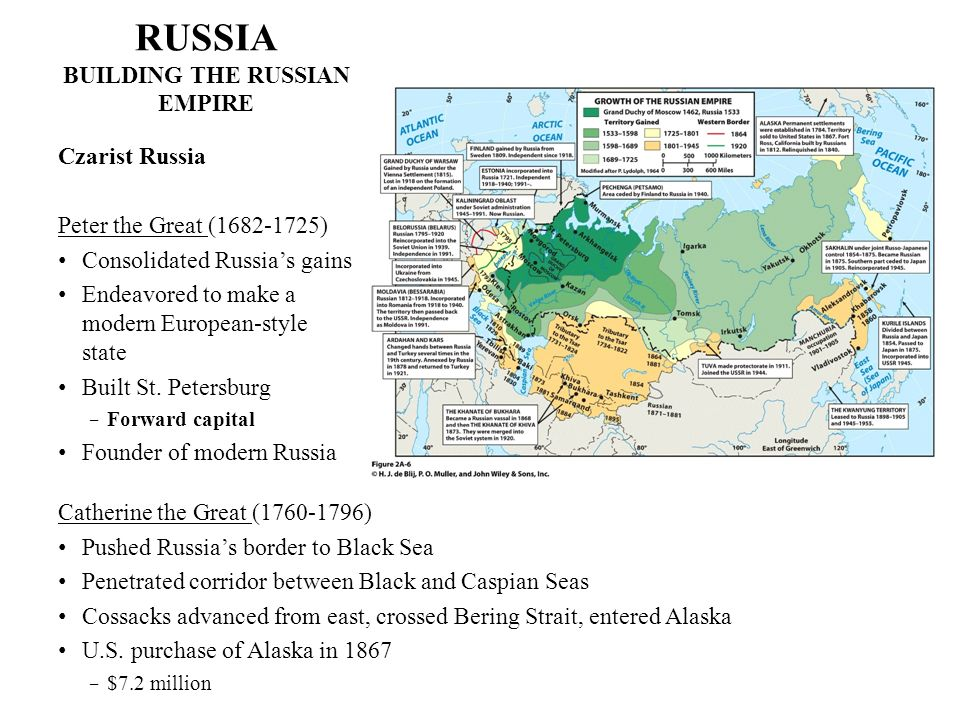 RUSSIA BUILDING THE RUSSIAN EMPIRE Czarist Russia Peter the Great (1682-1725) Consolidated Russias gains Endeavored to make a modern European-style st