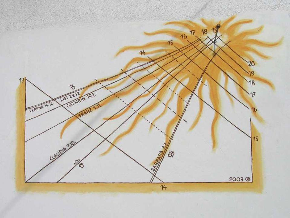 Birthday Lines Karl Swarzinger, Austrian Sundial Society Franz Wuring sundial Familys Birthday Lines