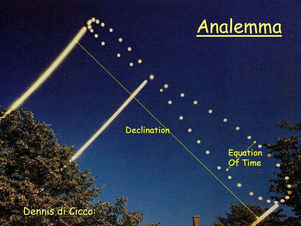 Analemma Dennis di Cicco: Declination Equation Of Time