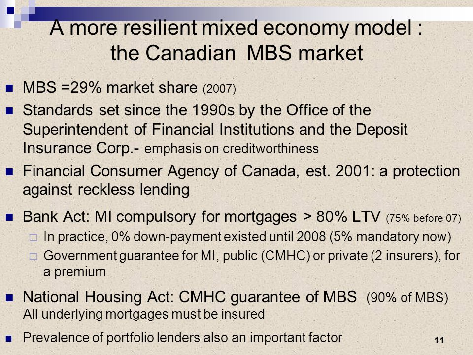 A more resilient mixed economy model : the Canadian MBS market MBS =29% market share (2007) Standards set since the 1990s by the Office of the Superintendent of Financial Institutions and the Deposit Insurance Corp.- emphasis on creditworthiness Financial Consumer Agency of Canada, est.
