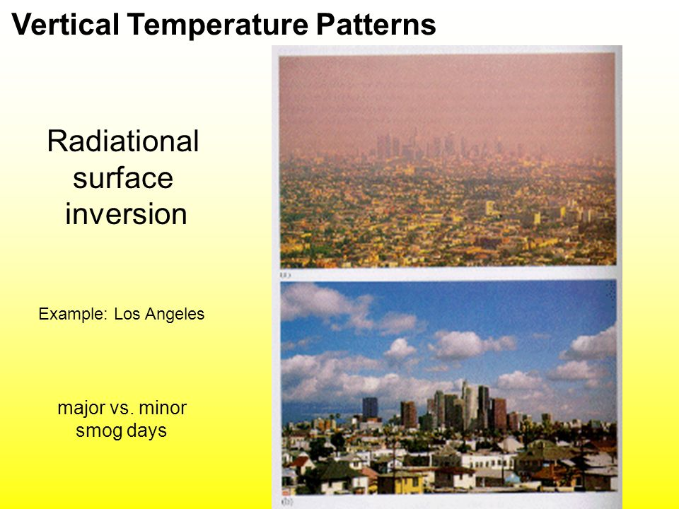 Vertical Temperature Patterns Radiational surface inversion Example: Los Angeles major vs. minor smog days