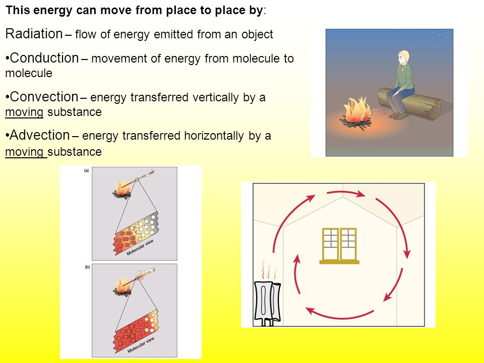 This energy can move from place to place by: Radiation – flow of energy emitted from an object Conduction – movement of energy from molecule to molecu