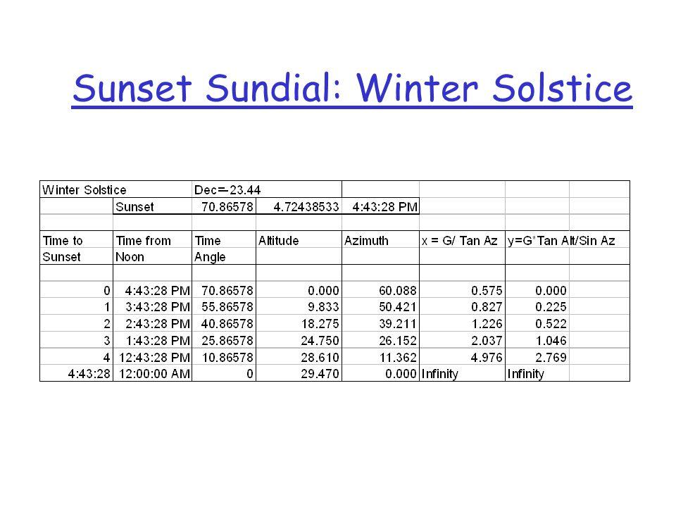 Sunset Sundial: Winter Solstice