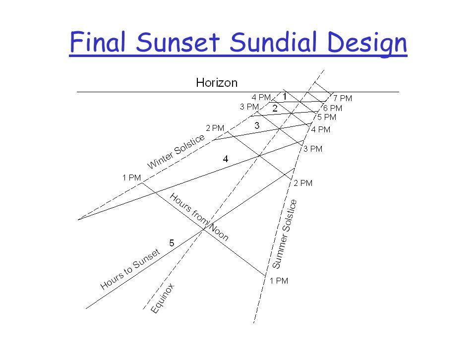 Final Sunset Sundial Design