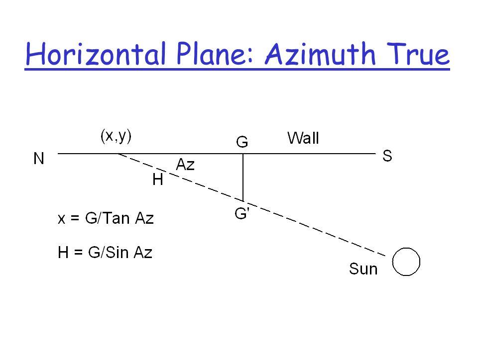 Horizontal Plane: Azimuth True