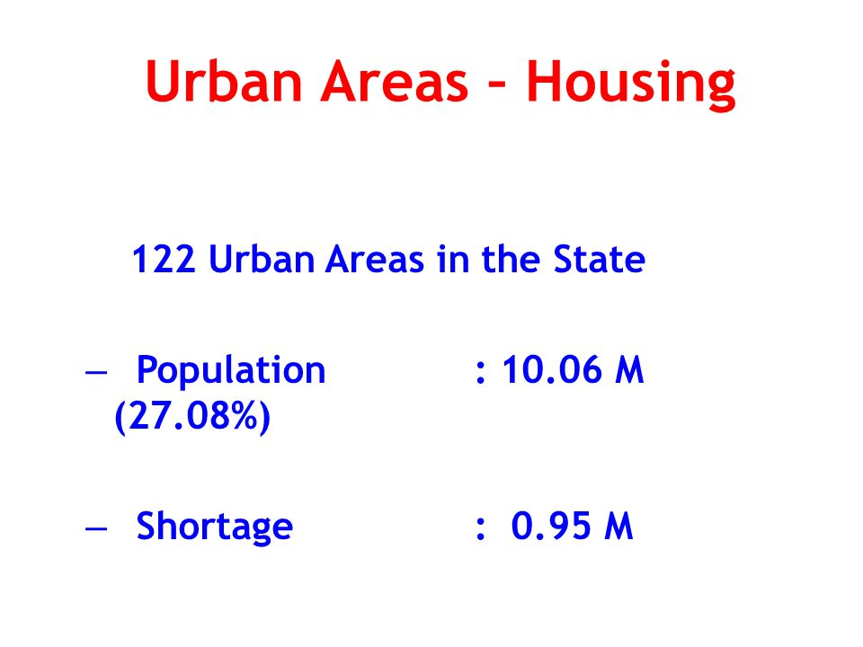 Urban Areas – Housing 122 Urban Areas in the State – Population: 10.06 M (27.08%) – Shortage : 0.95 M