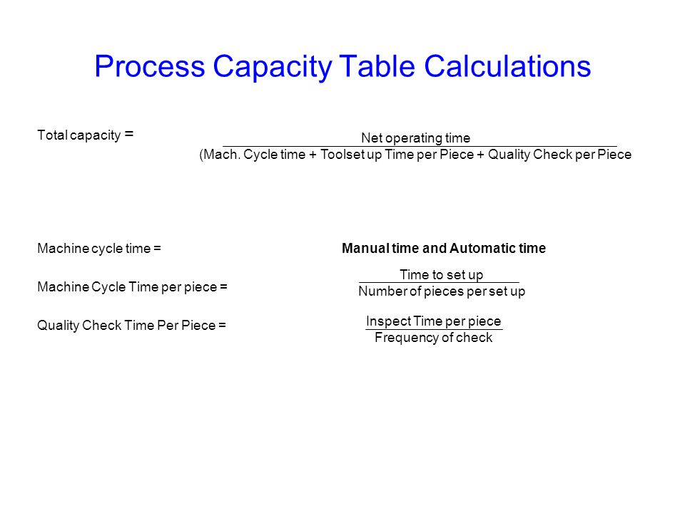 Total capacity = Machine cycle time = Manual time and Automatic time Machine Cycle Time per piece = Quality Check Time Per Piece = Inspect Time per pi