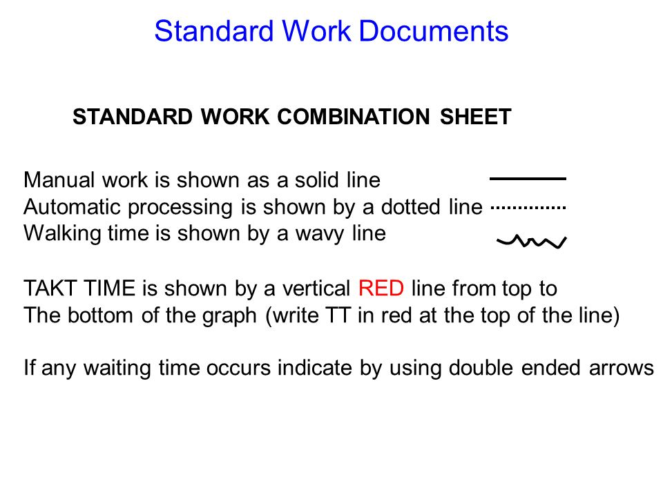 Standard Work Documents STANDARD WORK COMBINATION SHEET Manual work is shown as a solid line Automatic processing is shown by a dotted line Walking ti