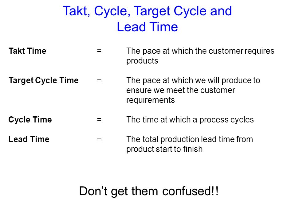 Takt, Cycle, Target Cycle and Lead Time Takt Time = The pace at which the customer requires products Target Cycle Time=The pace at which we will produ