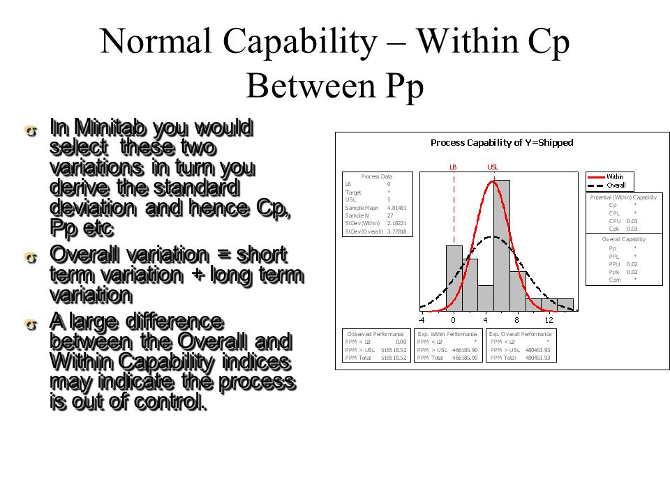 Normal Capability – Within Cp Between Pp In Minitab you would select these two variations in turn you derive the standard deviation and hence Cp, Pp e