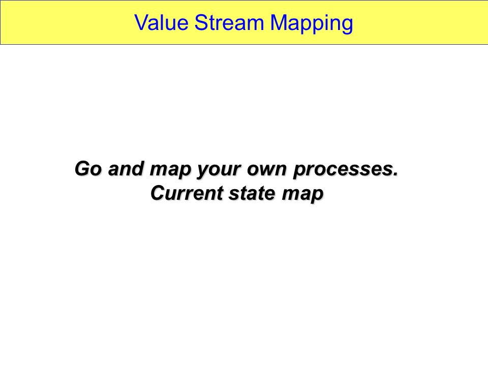 Go and map your own processes. Current state map Value Stream Mapping