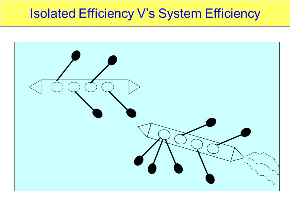 Isolated Efficiency Vs System Efficiency